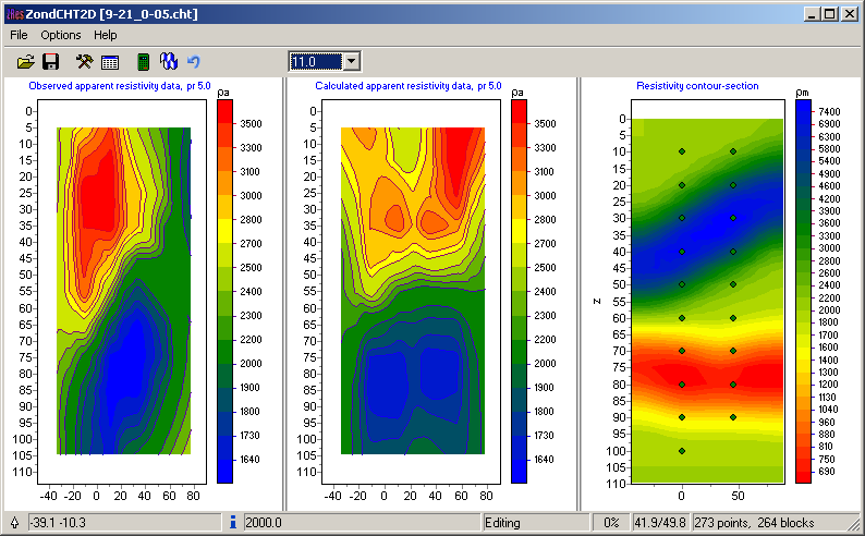 Resistivity section produced by inversion results of ZondCHT