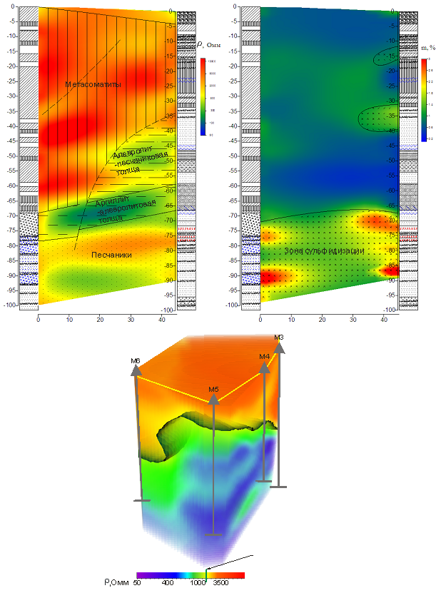 3D resistivity and IP results for cross boreholes data set  (5 boreholes)