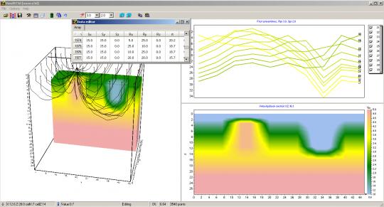 Результат обработки данных площадной  сейсмотомографии в ZondST3d