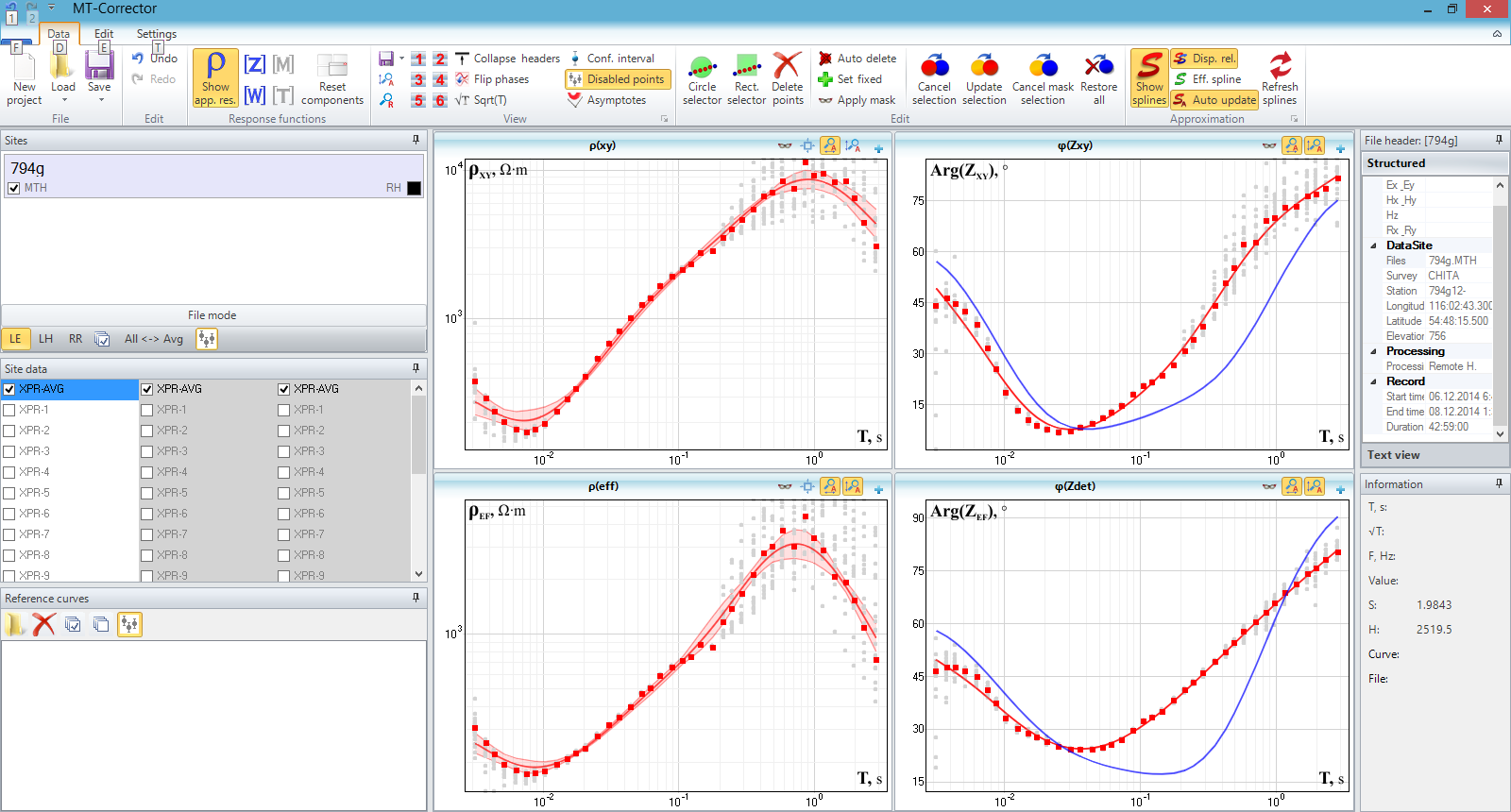 MT-Corrector software for postprocessing of MT data