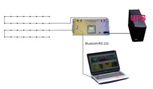 Схема подключения аппаратуры ELECTROGEOTEST