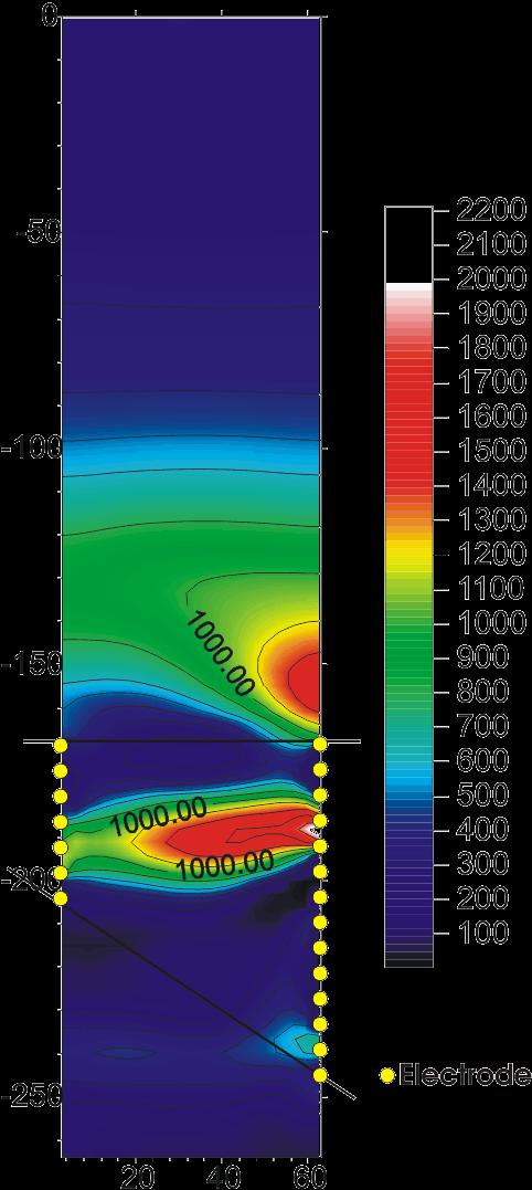 Результат инверсии данных межскважинной электротомографии полученной с аппаратурой FLASHRES