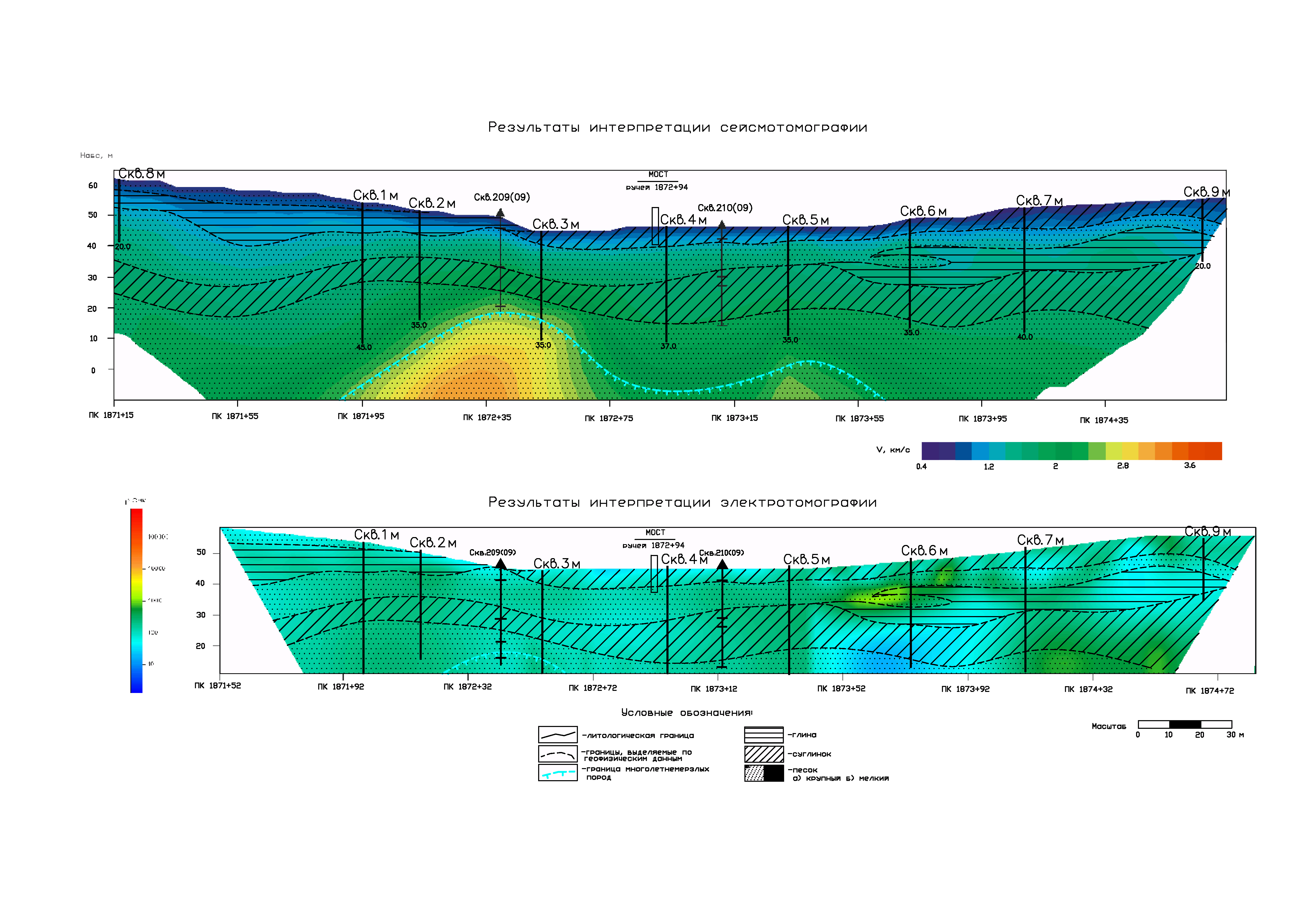 Геофизические работы под строительство ЖД
