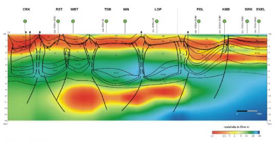 Результаты интерпретации магнитотеллурических зондирований полученных с аппаратурой Metronix