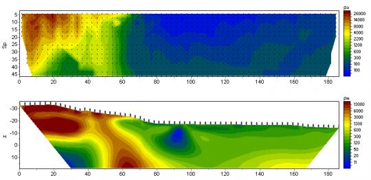 Интерпретация данных электротомографии. Инверсия сопротивлений