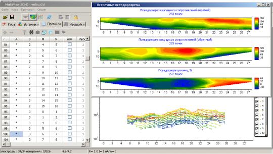 Анализ качества данных в ZondMultimax